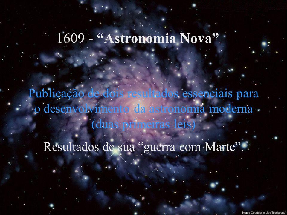 1604 - Astronomia pars Optica Estudo anatômico do olho humano.