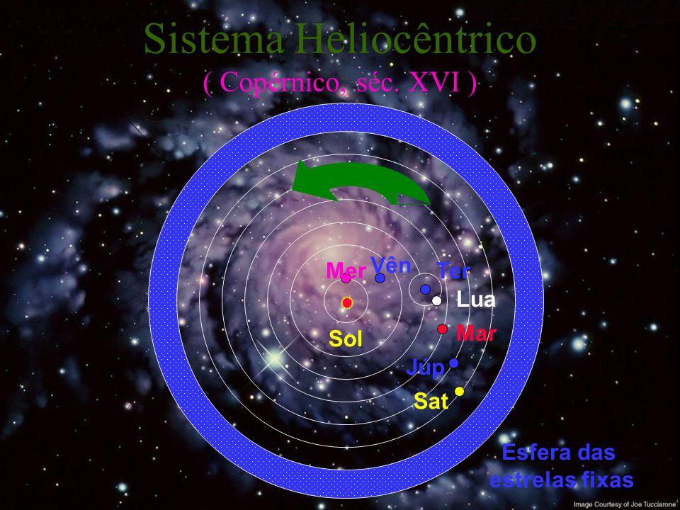 Seria o mundo tão perfeito e digno de uma órbita circular?!