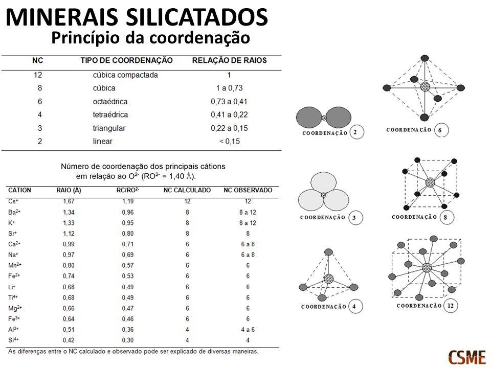 Princípio da coordenação MINERAIS SILICATADOS