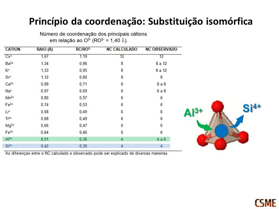 Princípio da coordenação: Substituição isomórfica Si 4+ Al 3+
