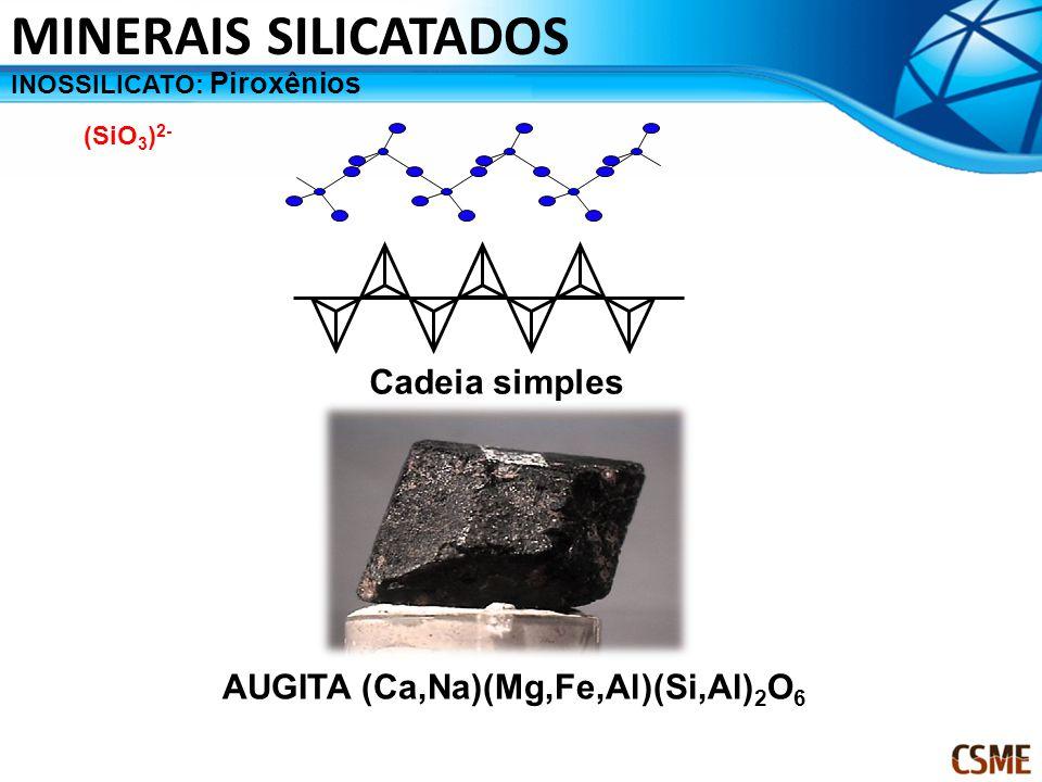 INOSSILICATO: Piroxênios Cadeia simples AUGITA (Ca,Na)(Mg,Fe,Al)(Si,Al) 2 O 6 (SiO 3 ) 2- MINERAIS SILICATADOS