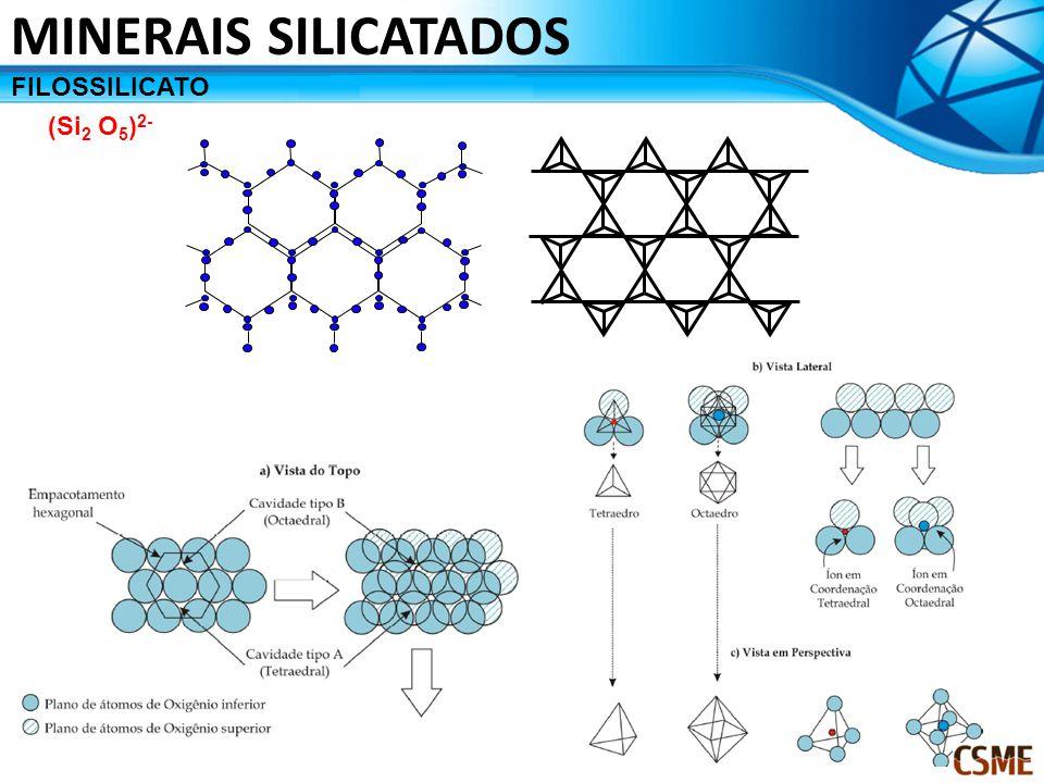 FILOSSILICATO (Si 2 O 5 ) 2- MINERAIS SILICATADOS