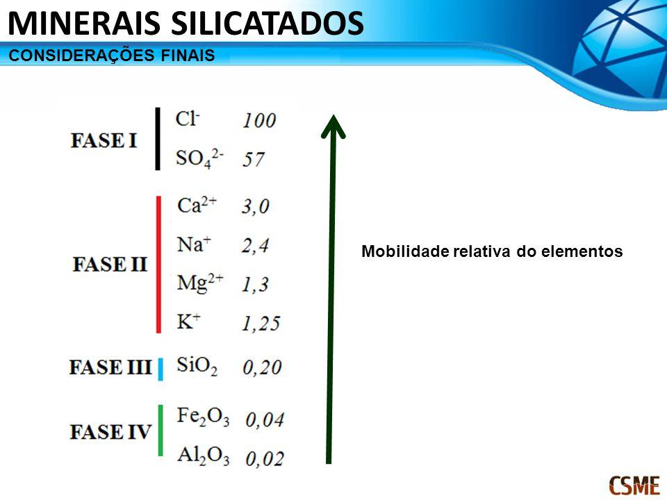 Mobilidade relativa do elementos CONSIDERAÇÕES FINAIS MINERAIS SILICATADOS