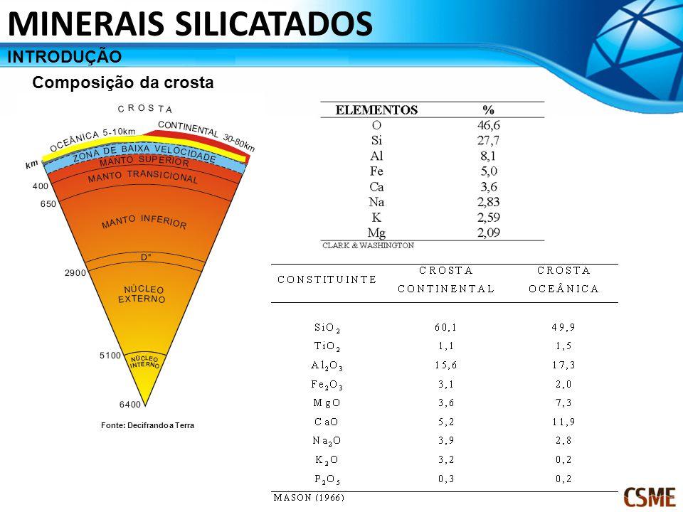 INTRODUÇÃO Composição da crosta MINERAIS SILICATADOS Fonte: Decifrando a Terra