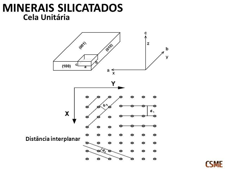 Cela Unitária Distância interplanar MINERAIS SILICATADOS