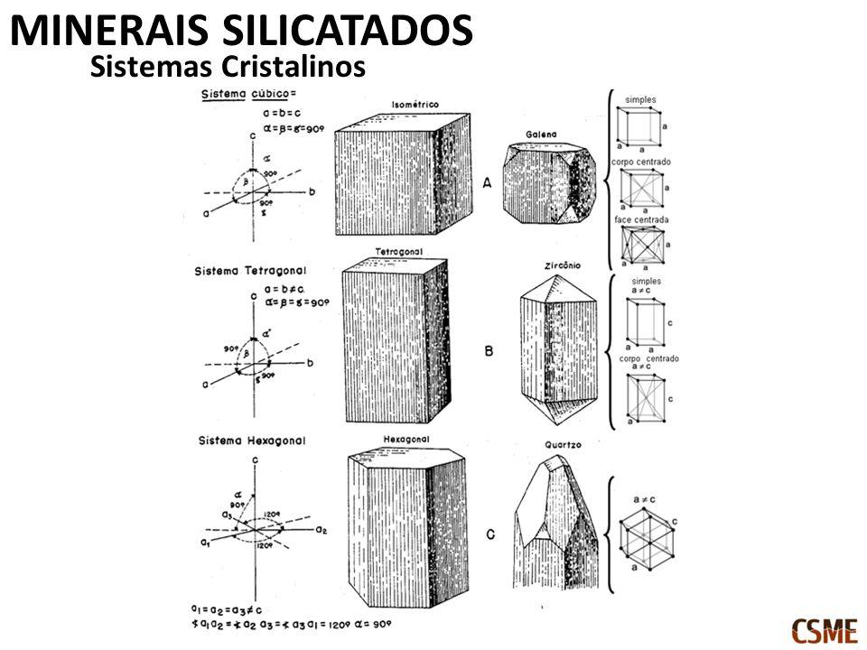 Sistemas Cristalinos MINERAIS SILICATADOS
