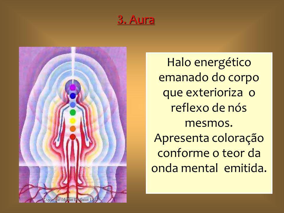 Halo energético emanado do corpo que exterioriza o reflexo de nós mesmos. Apresenta coloração conforme o teor da onda mental emitida. 3. Aura