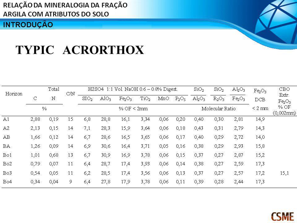 INTRODUÇÃO RELAÇÃO DA MINERALOGIA DA FRAÇÃO ARGILA COM ATRIBUTOS DO SOLO TYPIC ACRORTHOX