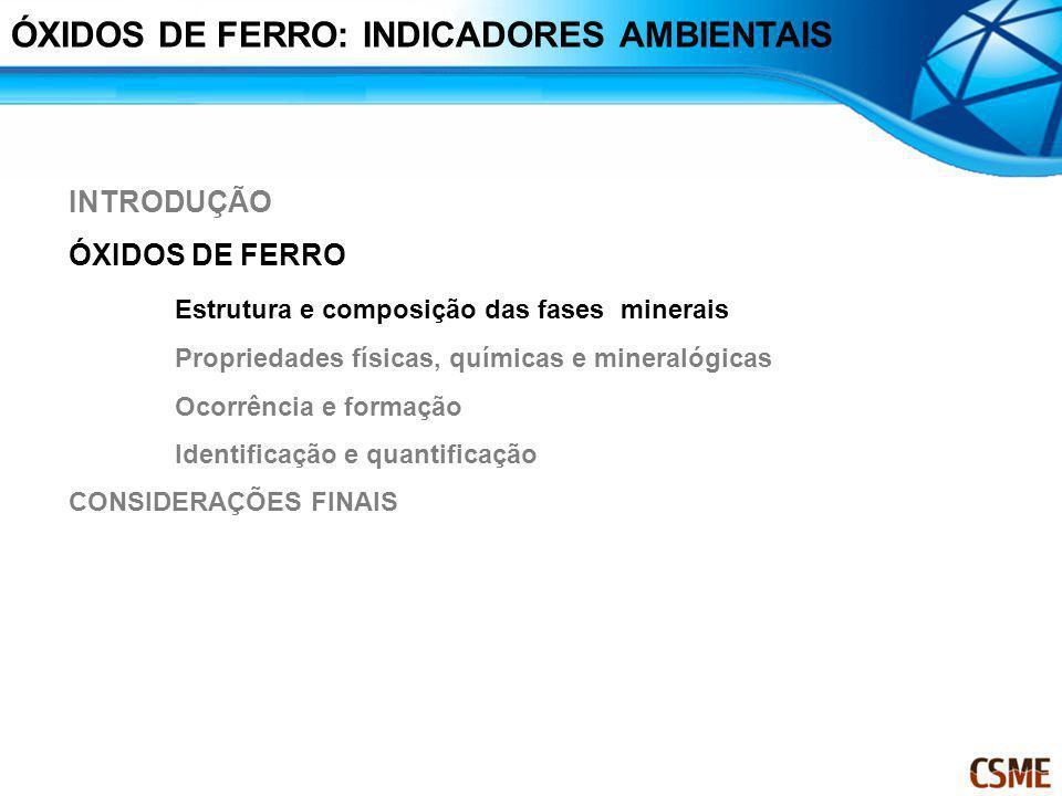 INTRODUÇÃO ÓXIDOS DE FERRO Estrutura e composição das fases minerais Propriedades físicas, químicas e mineralógicas Ocorrência e formação Identificaçã