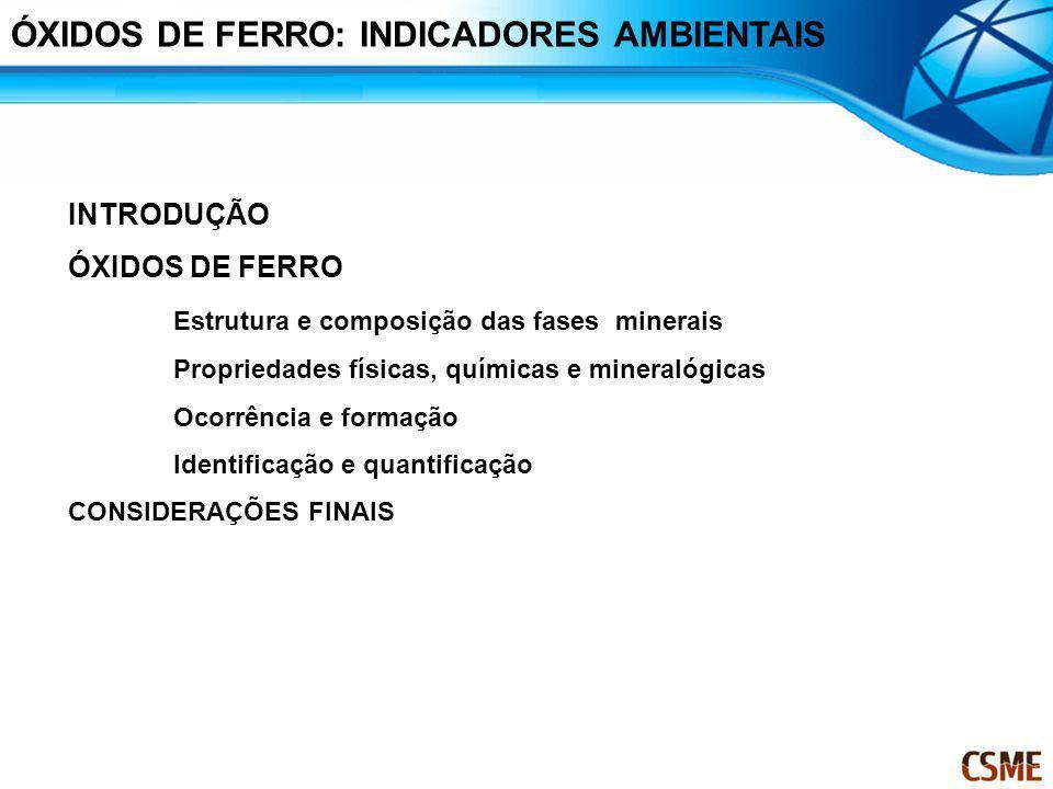 ÓXIDOS DE FERRO: Estrutura e composição Modelos estruturais de alguns óxidos de ferro comuns em solos e rochas.
