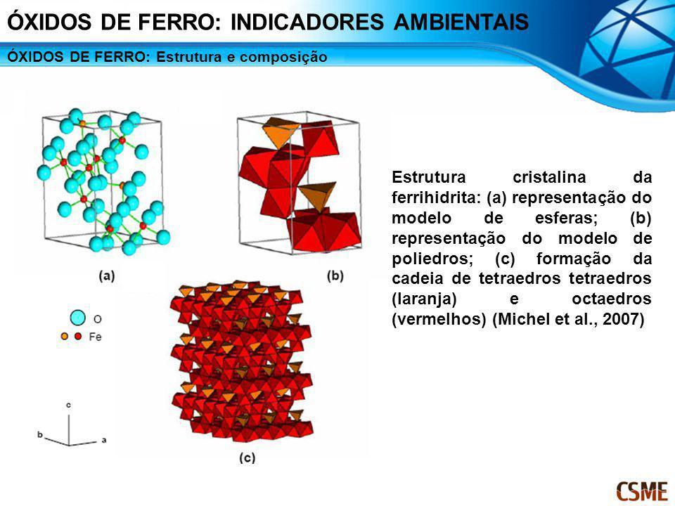 ÓXIDOS DE FERRO: Estrutura e composição Estrutura cristalina da ferrihidrita: (a) representação do modelo de esferas; (b) representação do modelo de p