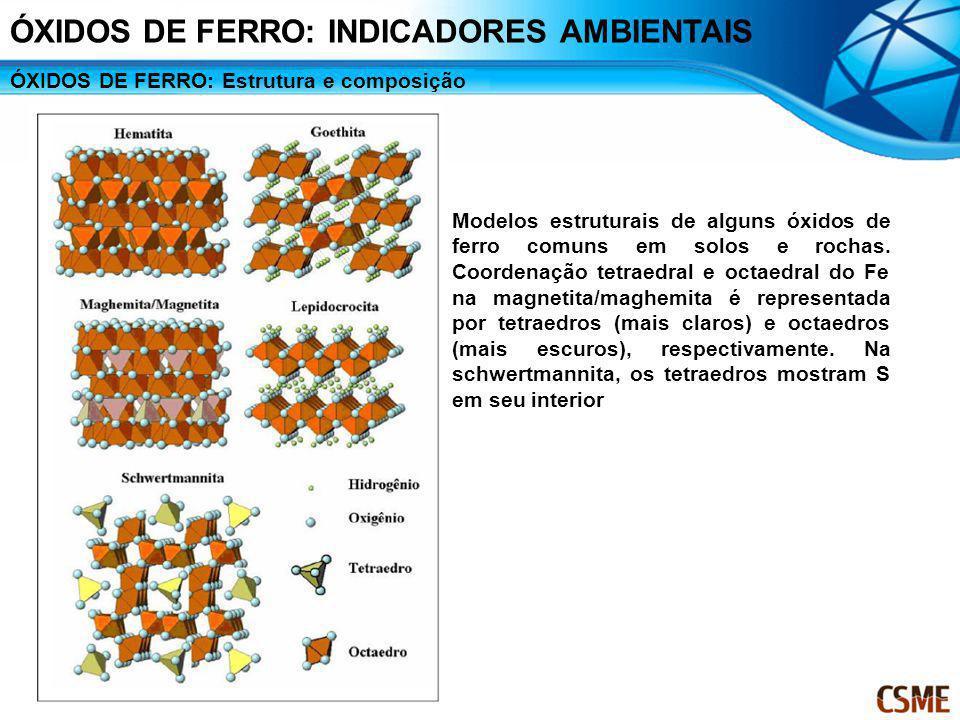 ÓXIDOS DE FERRO: Estrutura e composição Modelos estruturais de alguns óxidos de ferro comuns em solos e rochas. Coordenação tetraedral e octaedral do