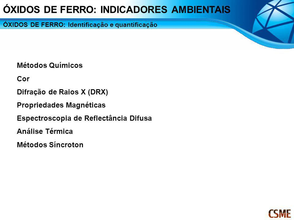 ÓXIDOS DE FERRO: Identificação e quantificação Métodos Químicos Cor Difração de Raios X (DRX) Propriedades Magnéticas Espectroscopia de Reflectância D