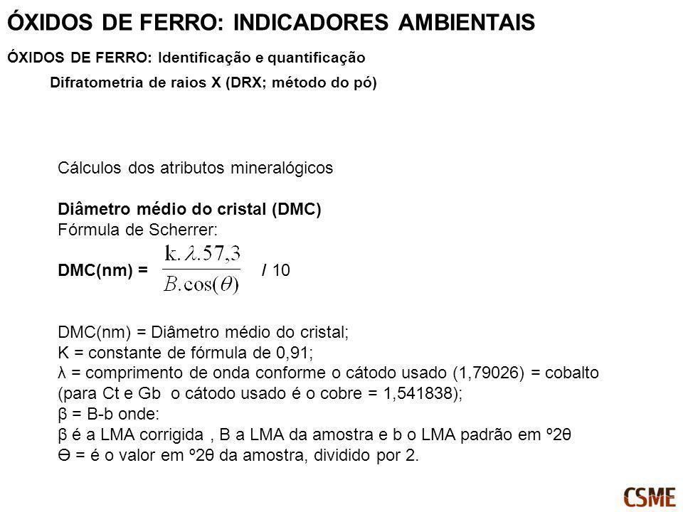 Cálculos dos atributos mineralógicos Diâmetro médio do cristal (DMC) Fórmula de Scherrer: DMC(nm) = / 10 DMC(nm) = Diâmetro médio do cristal; K = cons