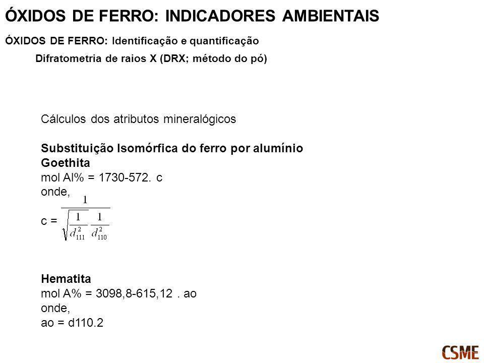 Cálculos dos atributos mineralógicos Substituição Isomórfica do ferro por alumínio Goethita mol Al% = 1730-572. c onde, c = Hematita mol A% = 3098,8-6