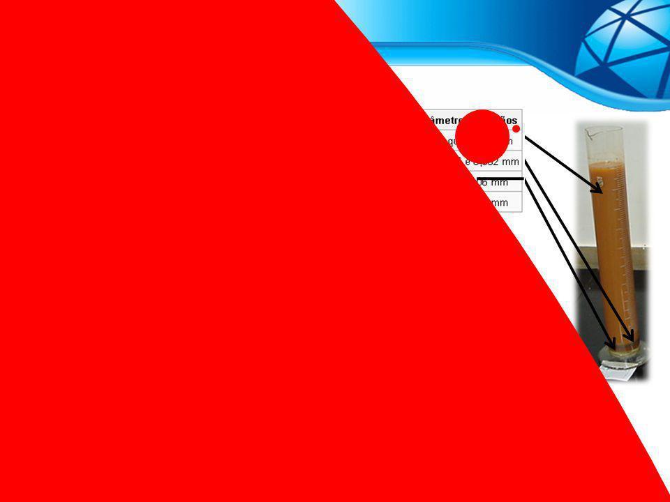 Filtro Cosine receptor Holographic Grating Monochromator Grating Detector wavelength Espectro Amostra Esfera integradora ÓXIDOS DE FERRO: Identificação e quantificação ÓXIDOS DE FERRO: INDICADORES AMBIENTAIS Espectroscopia de reflectância difusa Extraído da apresentação de Vidal Bárron, UCO