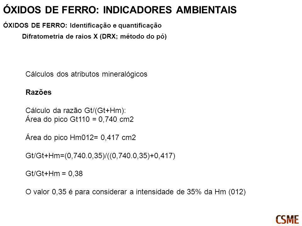 Cálculos dos atributos mineralógicos Razões Cálculo da razão Gt/(Gt+Hm): Área do pico Gt110 = 0,740 cm2 Área do pico Hm012= 0,417 cm2 Gt/Gt+Hm=(0,740.