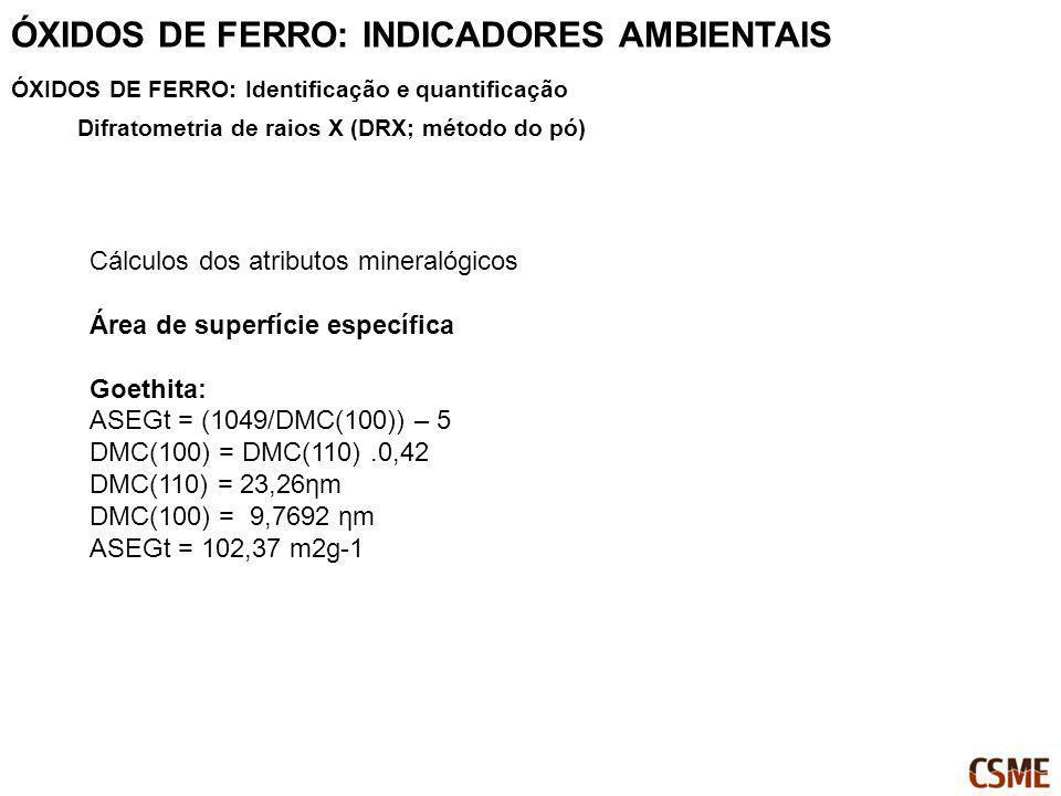 Cálculos dos atributos mineralógicos Área de superfície específica Goethita: ASEGt = (1049/DMC(100)) – 5 DMC(100) = DMC(110).0,42 DMC(110) = 23,26ηm D