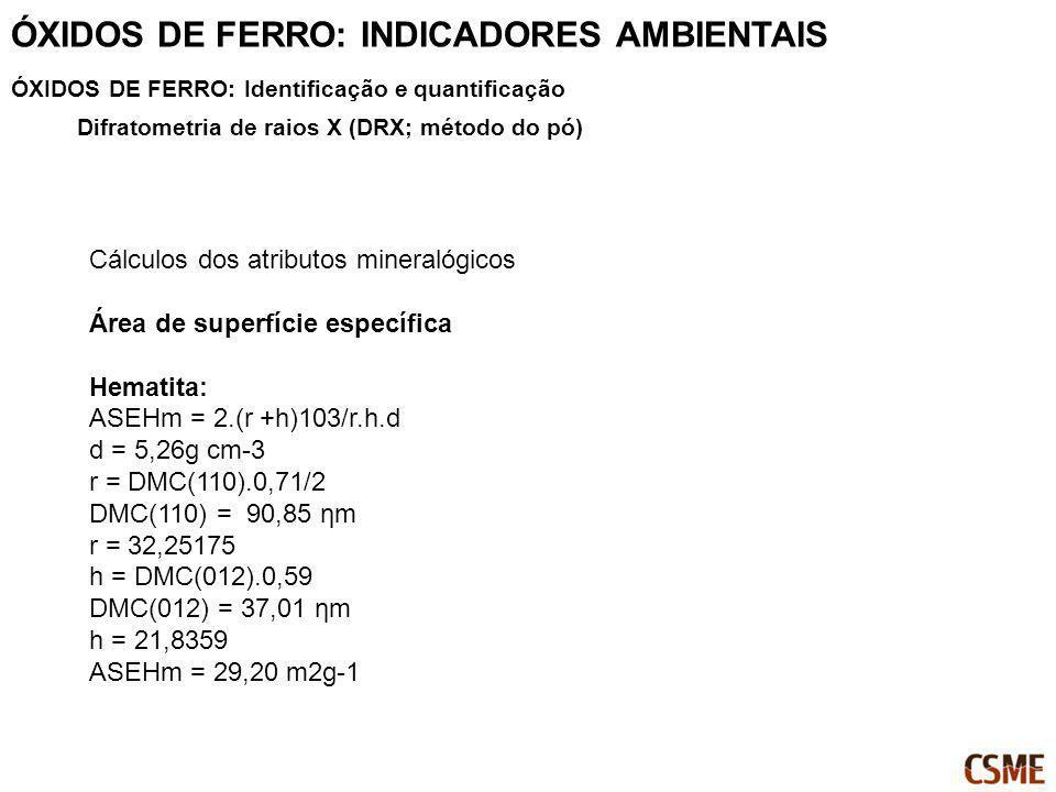 Cálculos dos atributos mineralógicos Área de superfície específica Hematita: ASEHm = 2.(r +h)103/r.h.d d = 5,26g cm-3 r = DMC(110).0,71/2 DMC(110) = 9