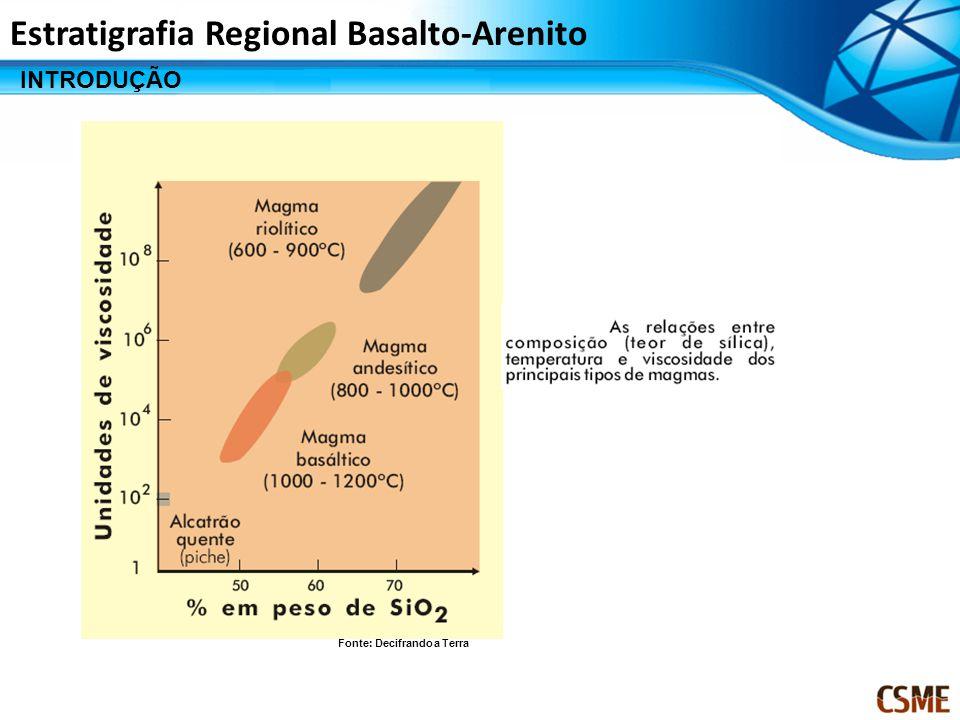Estratigrafia Regional Basalto-Arenito INTRODUÇÃO Fonte: Decifrando a Terra