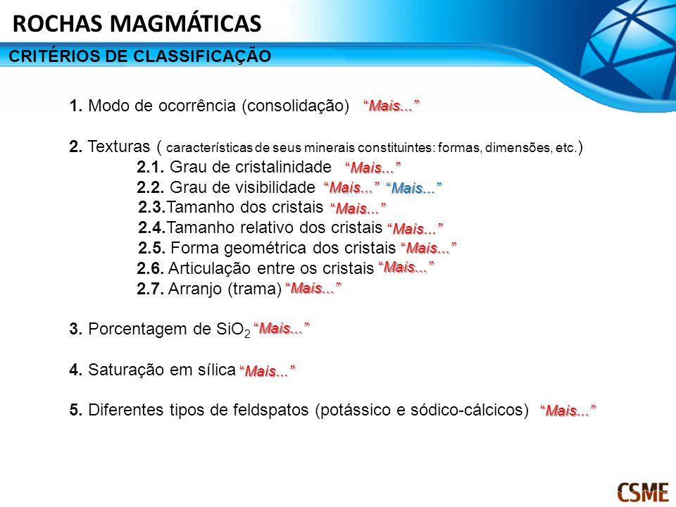 CRITÉRIOS DE CLASSIFICAÇÃO ROCHAS MAGMÁTICAS 1. Modo de ocorrência (consolidação) 2. Texturas ( características de seus minerais constituintes: formas