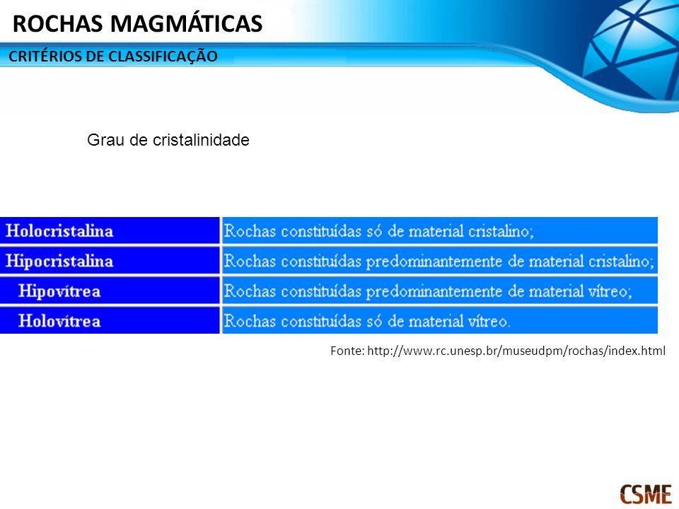 CRITÉRIOS DE CLASSIFICAÇÃO ROCHAS MAGMÁTICAS Grau de cristalinidade Fonte: http://www.rc.unesp.br/museudpm/rochas/index.html
