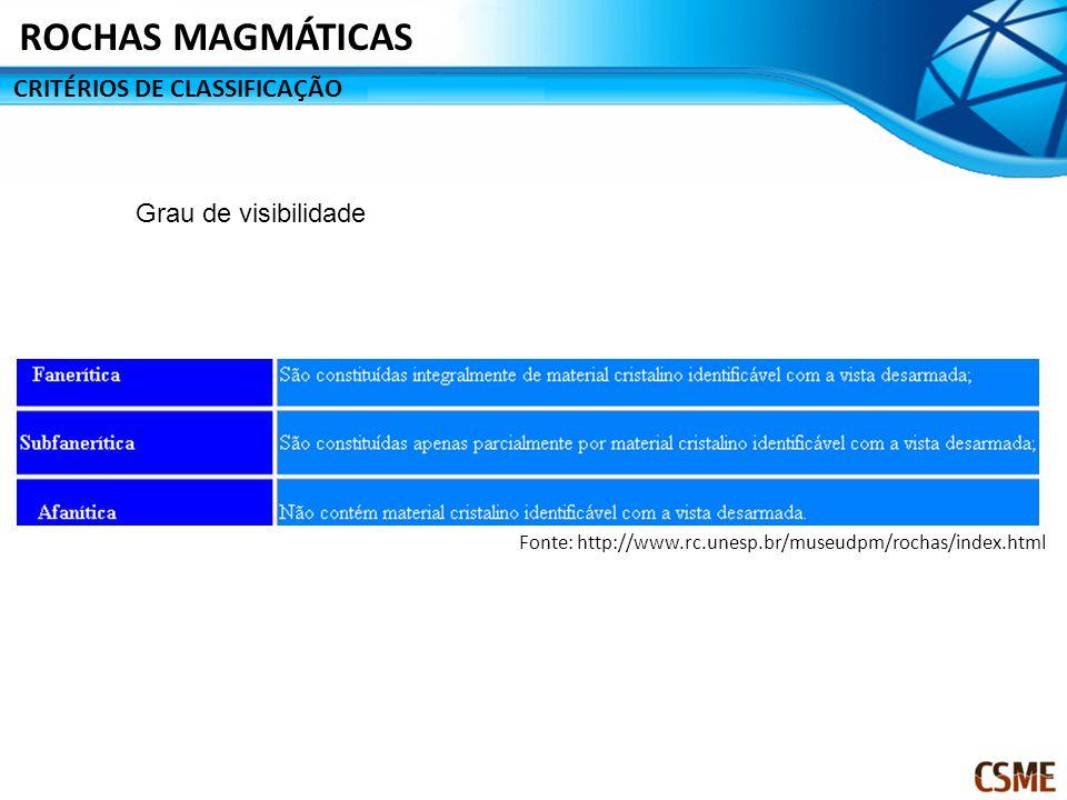 CRITÉRIOS DE CLASSIFICAÇÃO ROCHAS MAGMÁTICAS Grau de visibilidade Fonte: http://www.rc.unesp.br/museudpm/rochas/index.html
