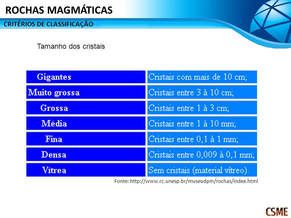CRITÉRIOS DE CLASSIFICAÇÃO ROCHAS MAGMÁTICAS Tamanho dos cristais Fonte: http://www.rc.unesp.br/museudpm/rochas/index.html