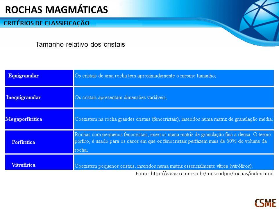 CRITÉRIOS DE CLASSIFICAÇÃO ROCHAS MAGMÁTICAS Tamanho relativo dos cristais Fonte: http://www.rc.unesp.br/museudpm/rochas/index.html