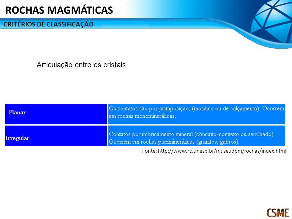 CRITÉRIOS DE CLASSIFICAÇÃO ROCHAS MAGMÁTICAS Articulação entre os cristais Fonte: http://www.rc.unesp.br/museudpm/rochas/index.html