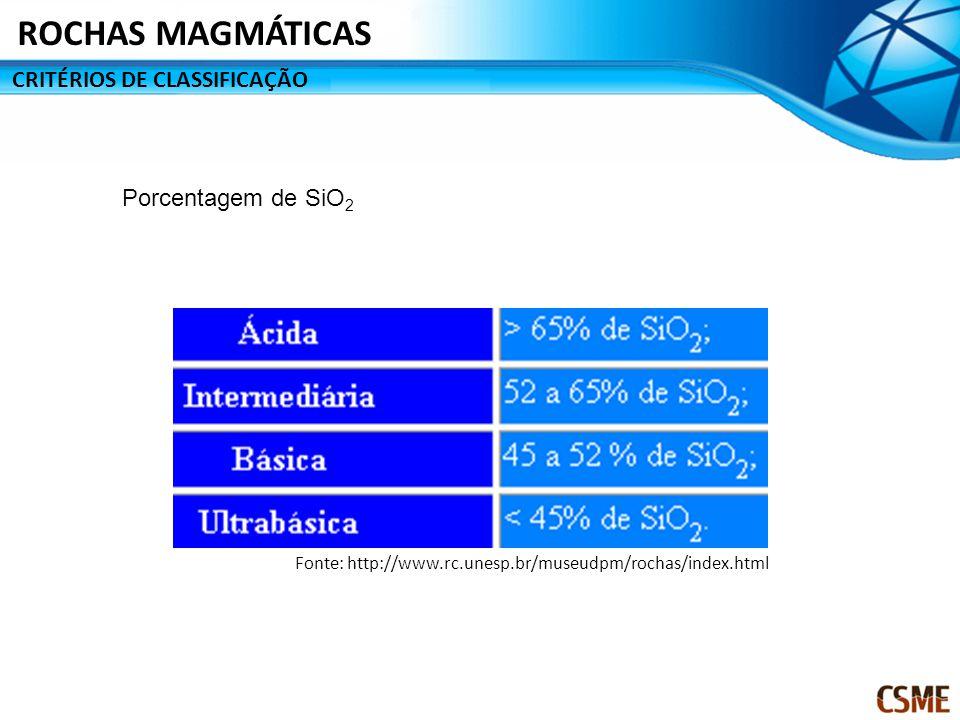 CRITÉRIOS DE CLASSIFICAÇÃO ROCHAS MAGMÁTICAS Porcentagem de SiO 2 Fonte: http://www.rc.unesp.br/museudpm/rochas/index.html