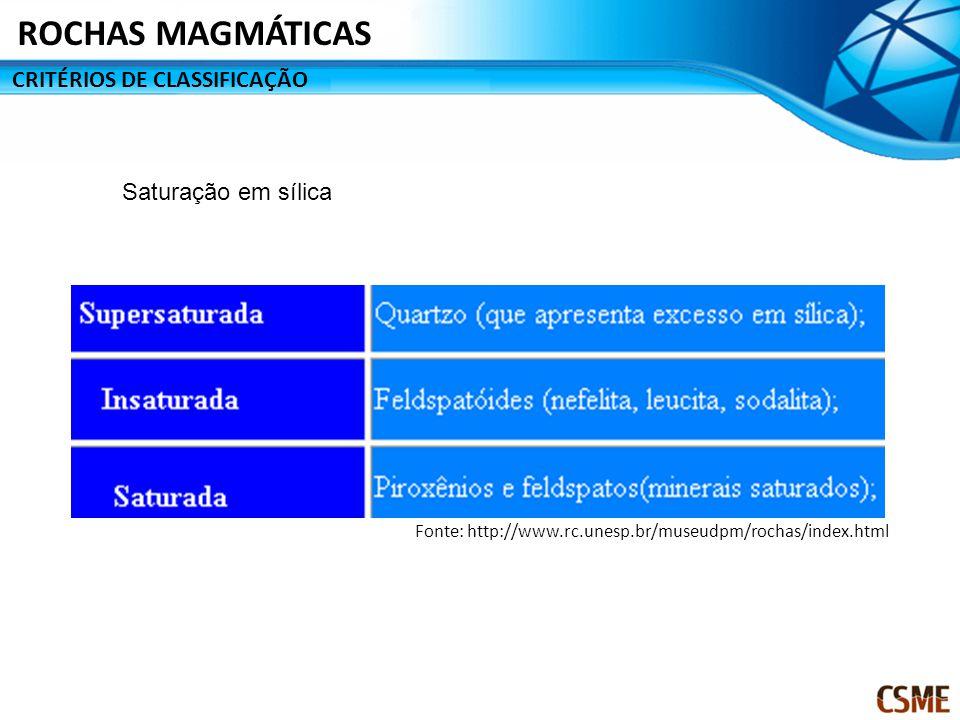 CRITÉRIOS DE CLASSIFICAÇÃO ROCHAS MAGMÁTICAS Saturação em sílica Fonte: http://www.rc.unesp.br/museudpm/rochas/index.html