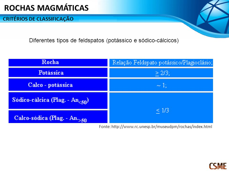 CRITÉRIOS DE CLASSIFICAÇÃO ROCHAS MAGMÁTICAS Diferentes tipos de feldspatos (potássico e sódico-cálcicos) Fonte: http://www.rc.unesp.br/museudpm/rochas/index.html