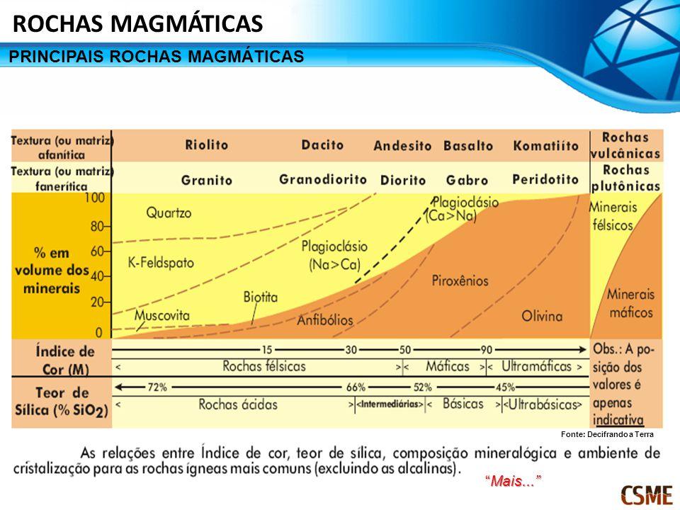 PRINCIPAIS ROCHAS MAGMÁTICAS ROCHAS MAGMÁTICAS Mais... Mais... Fonte: Decifrando a Terra