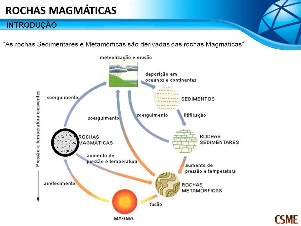 As rochas Sedimentares e Metamórficas são derivadas das rochas Magmáticas ROCHAS MAGMÁTICAS INTRODUÇÃO