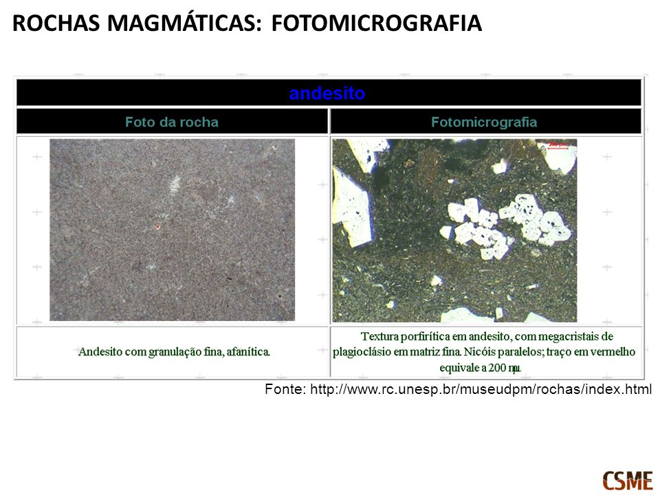 Fonte: http://www.rc.unesp.br/museudpm/rochas/index.html