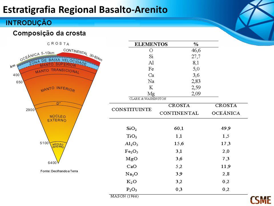 Estratigrafia Regional Basalto-Arenito INTRODUÇÃO Composição da crosta Fonte: Decifrando a Terra