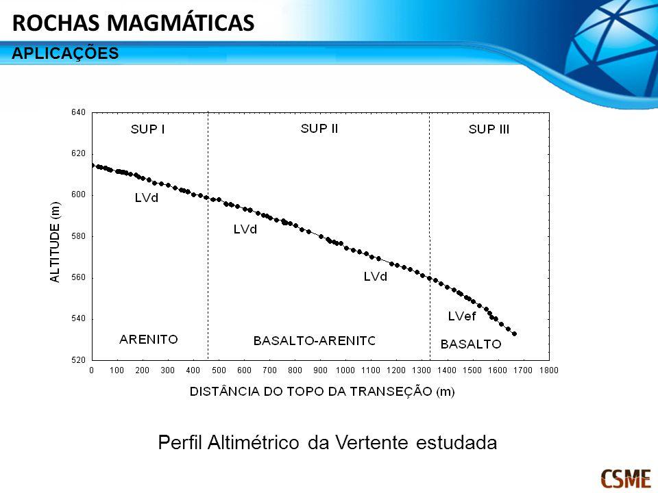 MATERIAL E MÉTODOS Perfil Altimétrico da Vertente estudada ROCHAS MAGMÁTICAS APLICAÇÕES