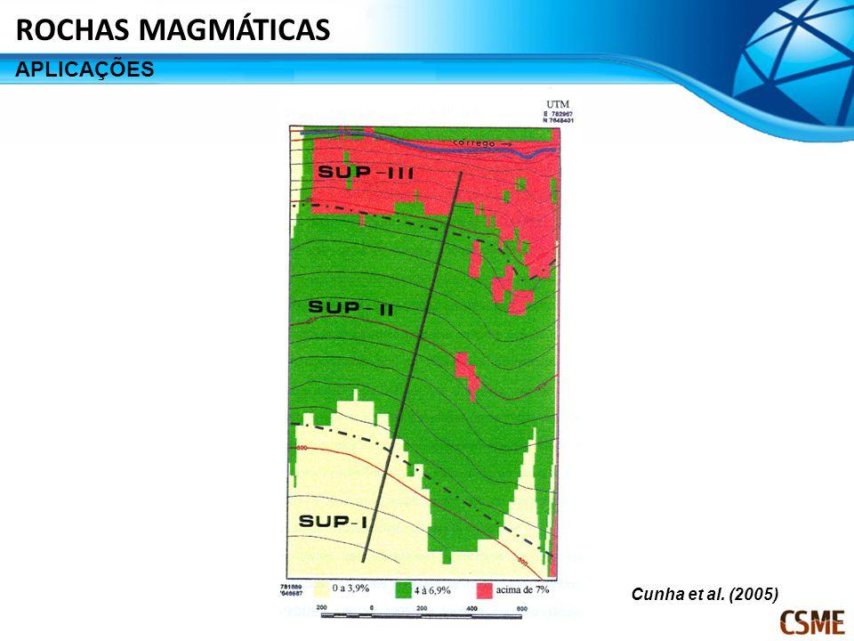 Cunha et al. (2005) ROCHAS MAGMÁTICAS APLICAÇÕES