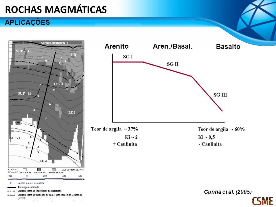 Cunha et al. (2005) Arenito Basalto Aren./Basal. ROCHAS MAGMÁTICAS APLICAÇÕES