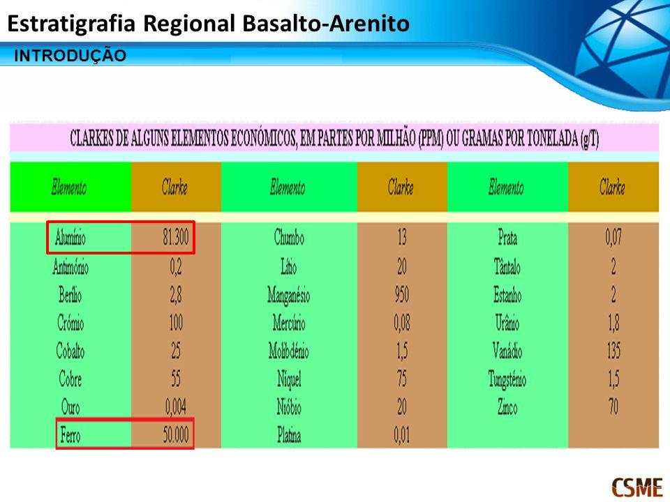 Estratigrafia Regional Basalto-Arenito INTRODUÇÃO