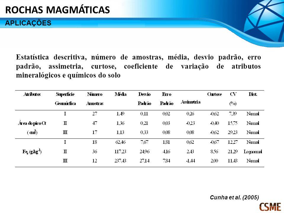 Estatística descritiva, número de amostras, média, desvio padrão, erro padrão, assimetria, curtose, coeficiente de variação de atributos mineralógicos e químicos do solo Cunha et al.