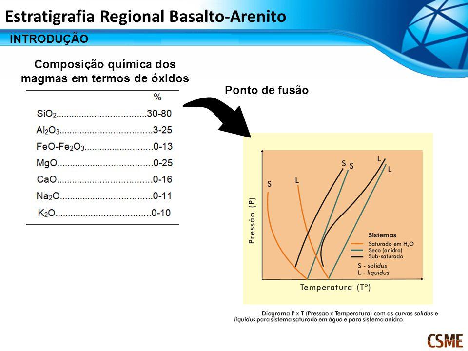 Estratigrafia Regional Basalto-Arenito INTRODUÇÃO Composição química dos magmas em termos de óxidos Ponto de fusão