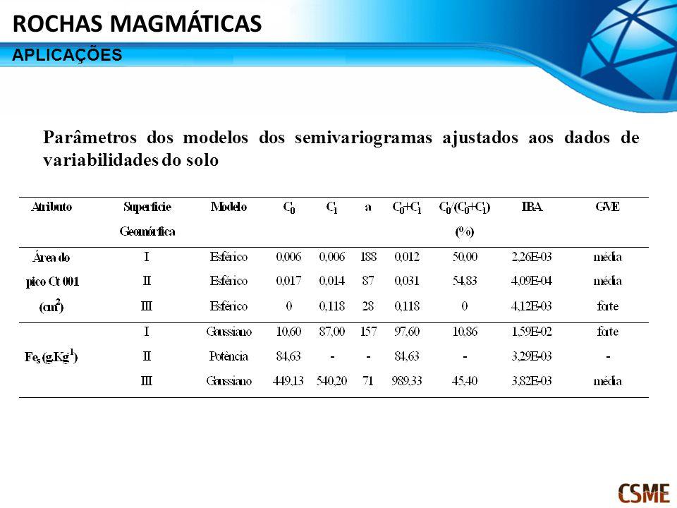 Parâmetros dos modelos dos semivariogramas ajustados aos dados de variabilidades do solo ROCHAS MAGMÁTICAS APLICAÇÕES