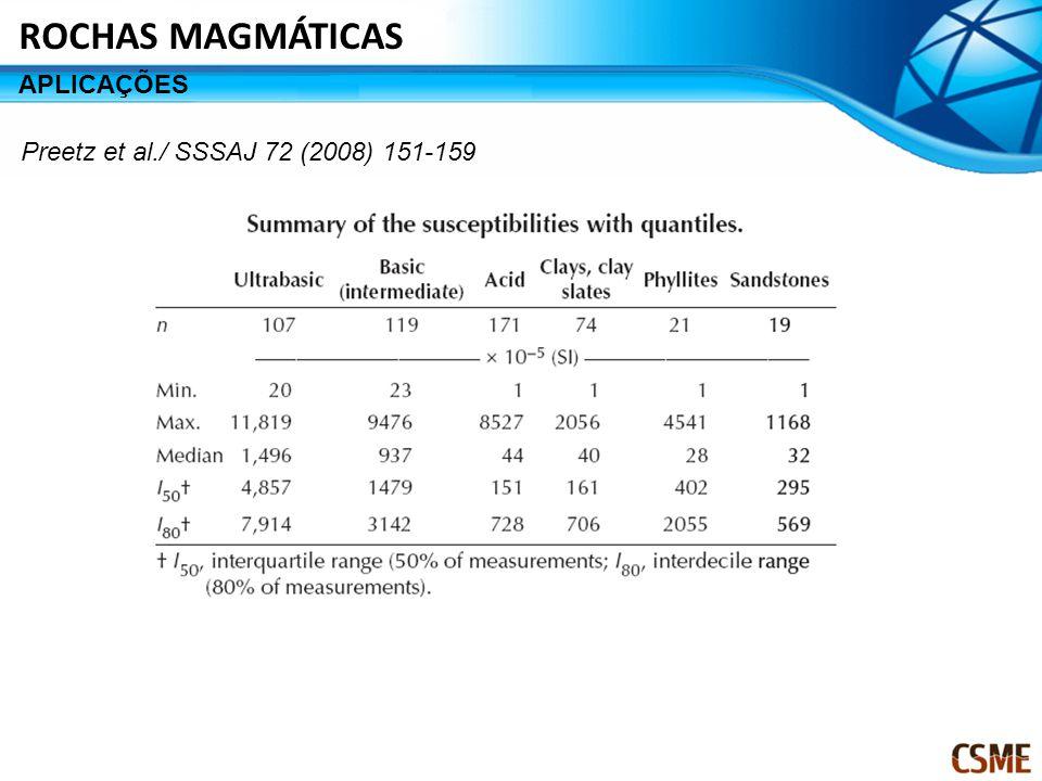 Preetz et al./ SSSAJ 72 (2008) 151-159 ROCHAS MAGMÁTICAS APLICAÇÕES