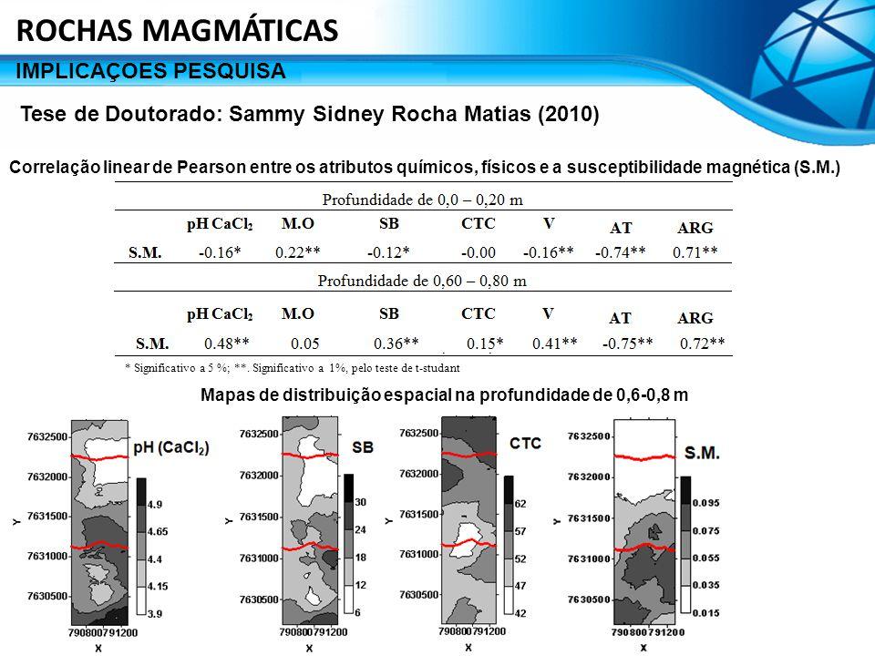 Correlação linear de Pearson entre os atributos químicos, físicos e a susceptibilidade magnética (S.M.) * Significativo a 5 %; **. Significativo a 1%,