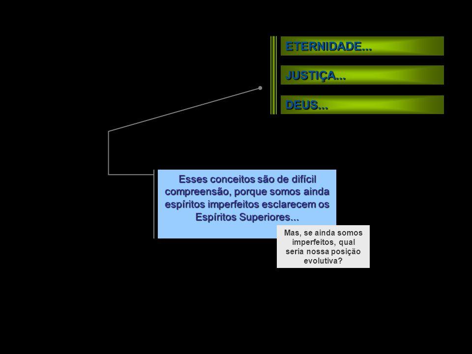 ESDE – Estudo Sistematizado da Doutrina Espírita 1.