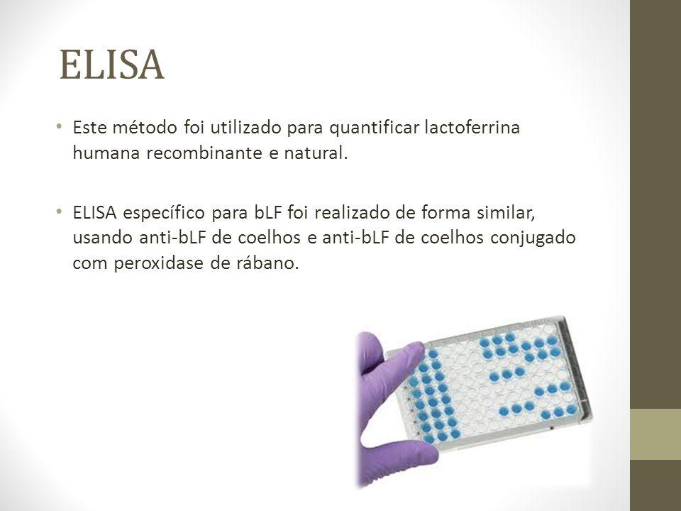 ELISA Este método foi utilizado para quantificar lactoferrina humana recombinante e natural. ELISA específico para bLF foi realizado de forma similar,