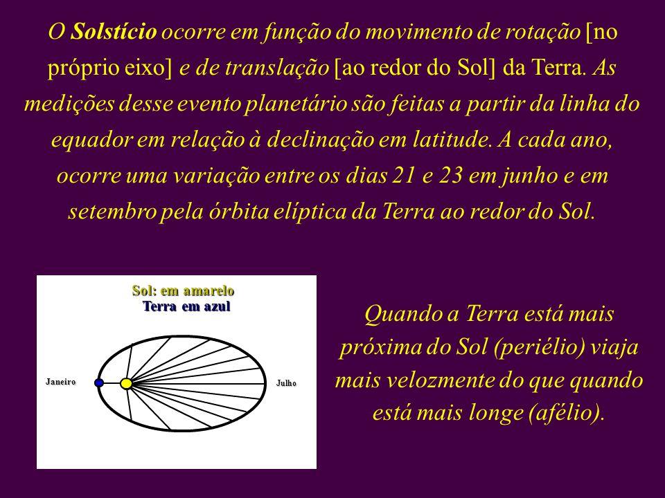 Continua dizendo que: De uma perspectiva esotérica, diz-se que nos equinócios as energias solares incidem em maior proporção sobre a Terra e ativam o