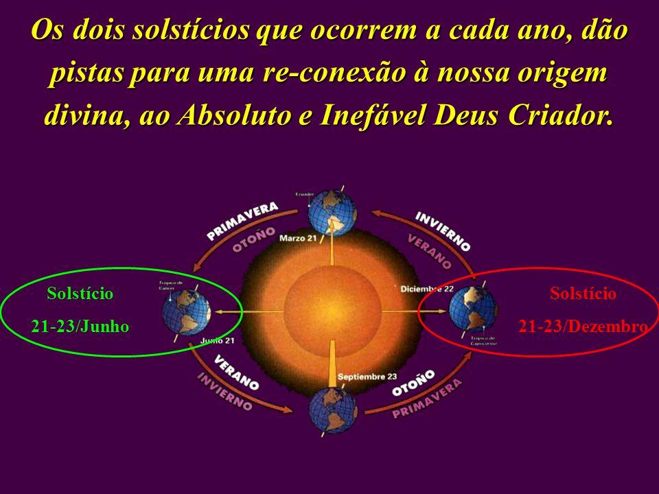 dia No solstício de verão o dia é o mais longo do ano. noite No de inverno, a noite é a mais longa do ano. Este fenômeno cósmico muda de acordo com a